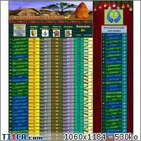 Les récompenses  2p99ju6g