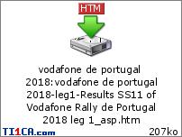 vodafone de portugal 2018 : vodafone de portugal 2018-leg1-Results SS11 of Vodafone Rally de Portugal 2018 leg 1_asp.htm