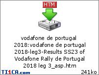 vodafone de portugal 2018 : vodafone de portugal 2018-leg3-Results SS23 of Vodafone Rally de Portugal 2018 leg 3_asp.htm