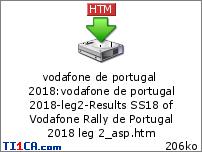 vodafone de portugal 2018 : vodafone de portugal 2018-leg2-Results SS18 of Vodafone Rally de Portugal 2018 leg 2_asp.htm