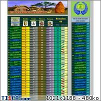 Les récompenses  - Page 2 Ifljj4jd