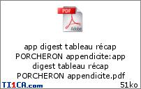 Tableau récapitulatif PORCHERON L167pabp