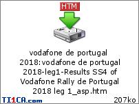 vodafone de portugal 2018 : vodafone de portugal 2018-leg1-Results SS4 of Vodafone Rally de Portugal 2018 leg 1_asp.htm
