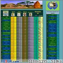Les récompenses  - Page 2 Ok4akh0s