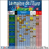 Classement EURO 2016 Qabyeqr2
