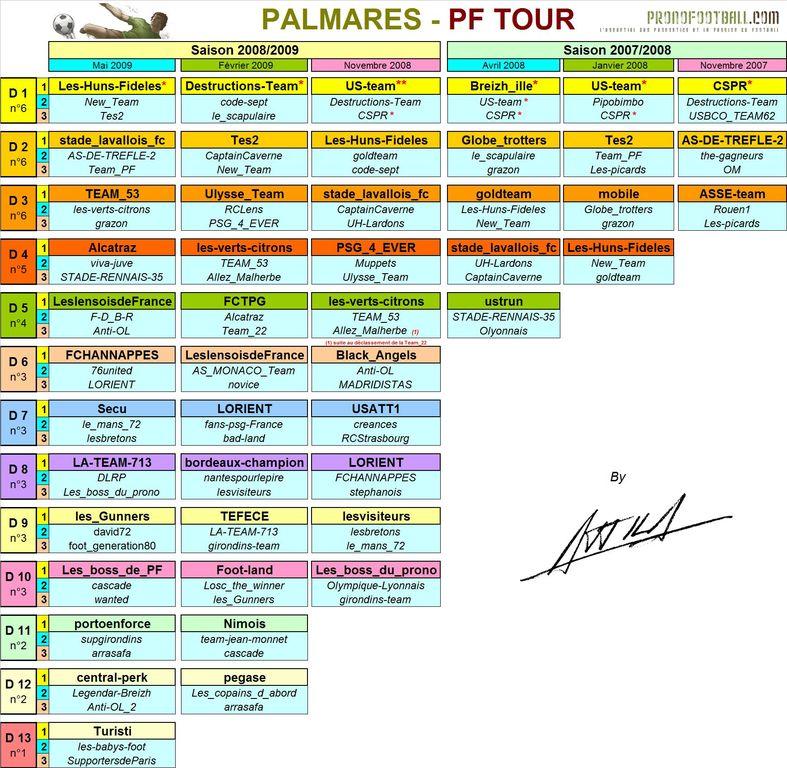Palmares PF TOUR : Palmares PF TOUR.JPG