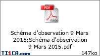 2015: le 09/03 à 19h40 - Un Ovni de grande taille -  Ovnis à VARISCOURT - Aisne (dép.02) - Page 2 Yv0dbam7