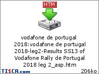 vodafone de portugal 2018 : vodafone de portugal 2018-leg2-Results SS13 of Vodafone Rally de Portugal 2018 leg 2_asp.htm