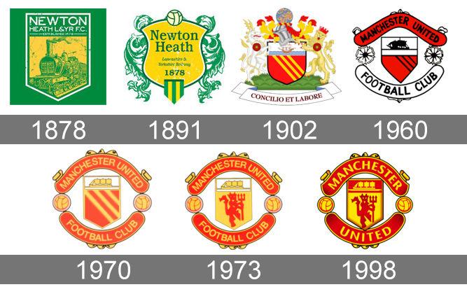 Manchester-United-Logo-history : Manchester-United-Logo-history.jpg