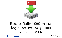 Rally 1000 miglia (Coef. 3) Qisnsnvt