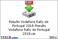 Vodafone Rally de Portugal 2018 Uwi67qyf