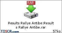 Rallye d'Antibes Vdz07d3m
